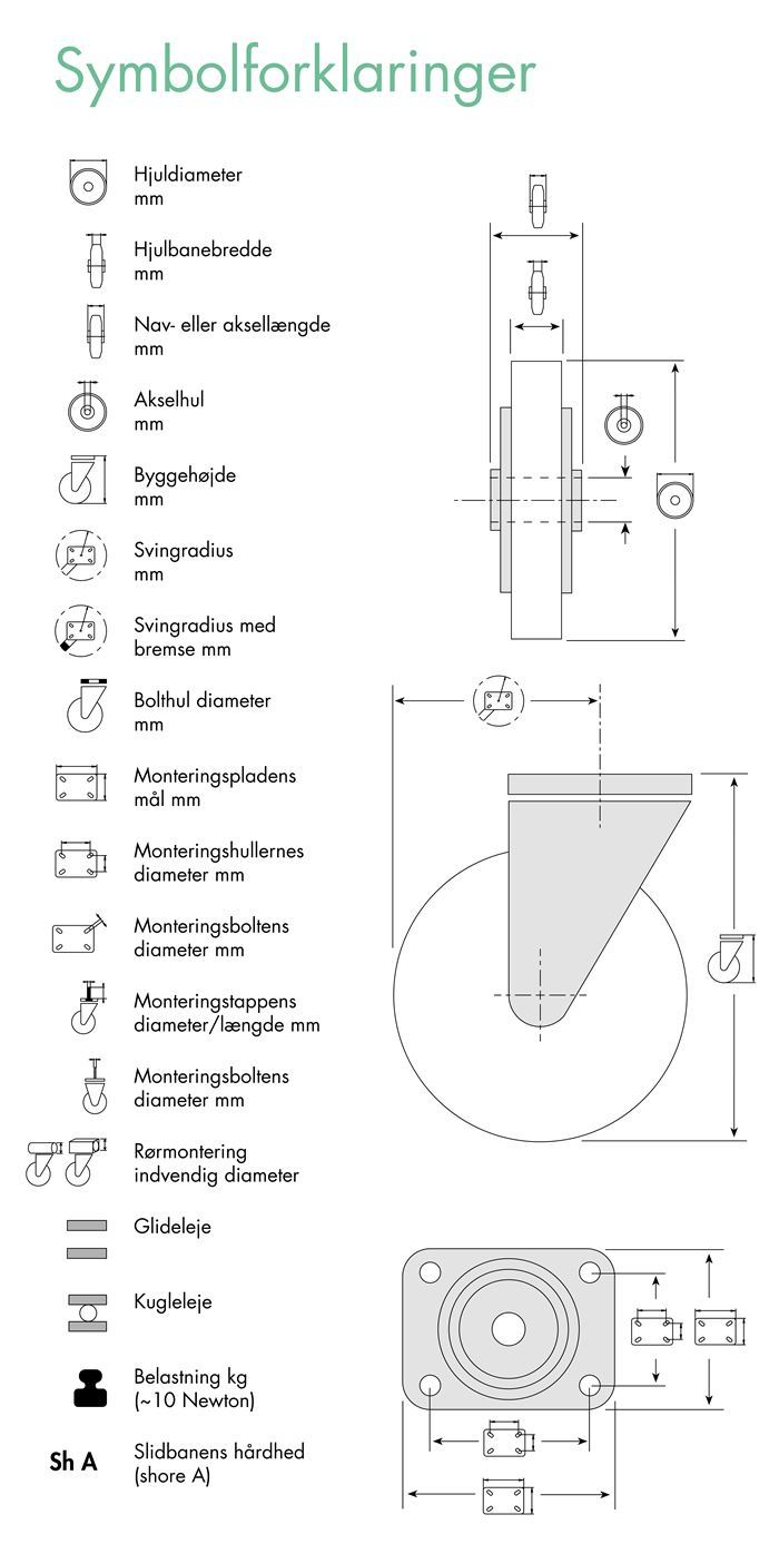 Hjul_Symbolforklaringer
